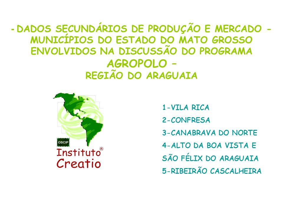 - DADOS SECUNDÁRIOS DE PRODUÇÃO E MERCADO -