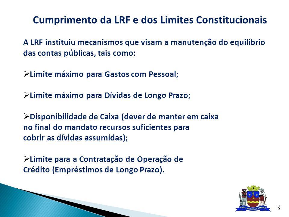 Cumprimento da LRF e dos Limites Constitucionais