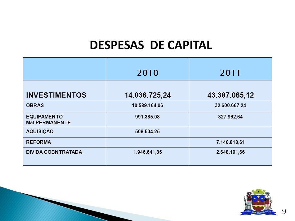 DESPESAS DE CAPITAL 2010 2011 INVESTIMENTOS 14.036.725,24