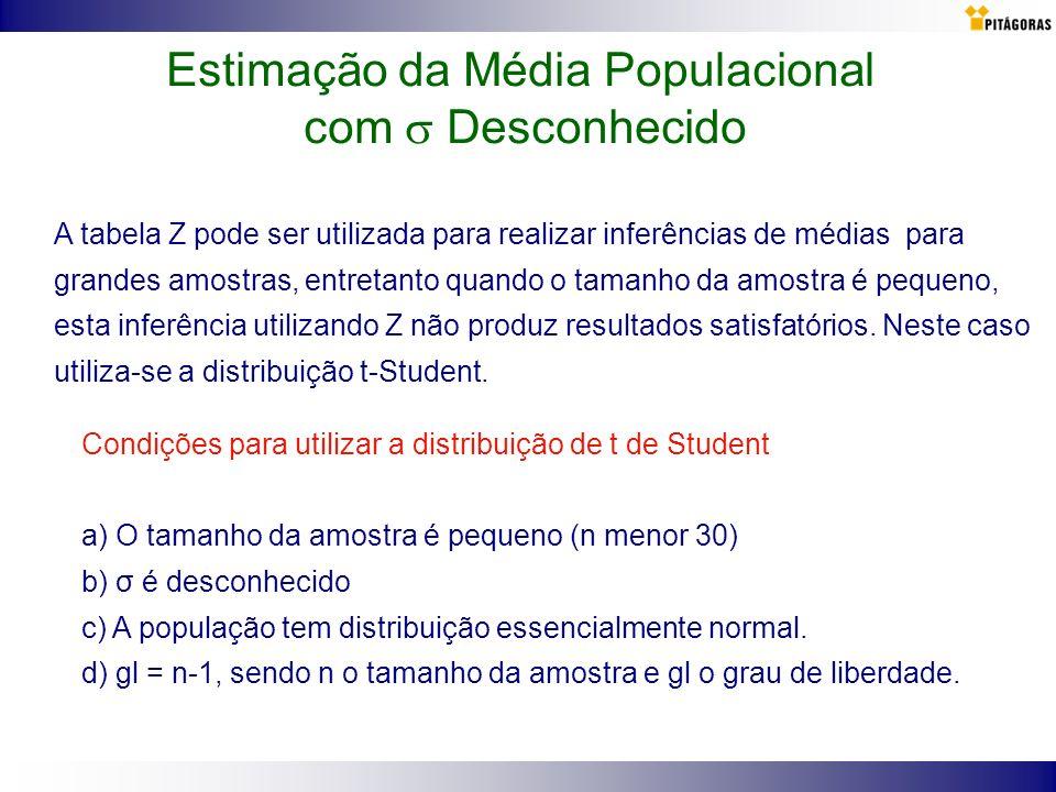 Estimação da Média Populacional