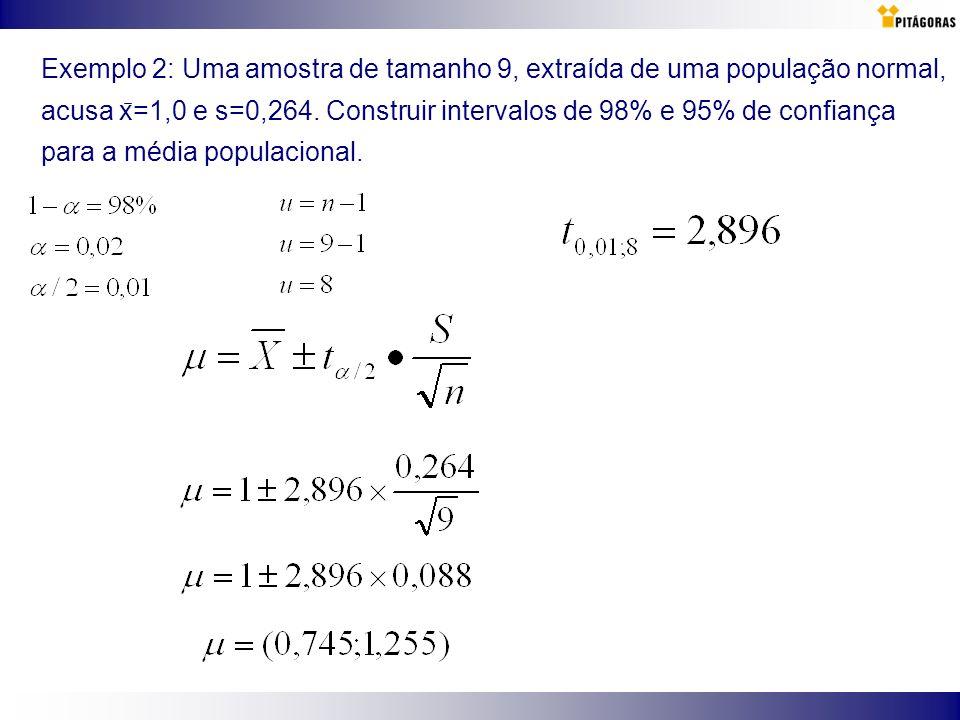 Exemplo 2: Uma amostra de tamanho 9, extraída de uma população normal, acusa x=1,0 e s=0,264.