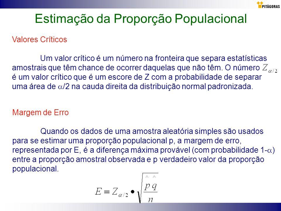 Estimação da Proporção Populacional