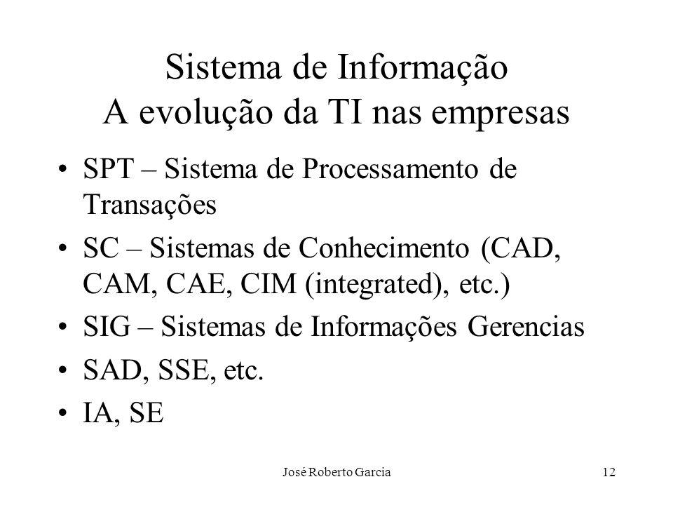 Sistema de Informação A evolução da TI nas empresas