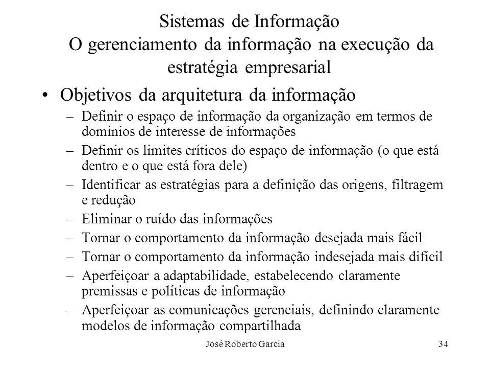 Objetivos da arquitetura da informação