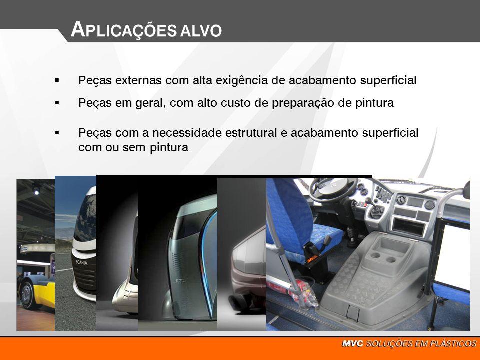 APLICAÇÕES ALVO Peças externas com alta exigência de acabamento superficial. Peças em geral, com alto custo de preparação de pintura.