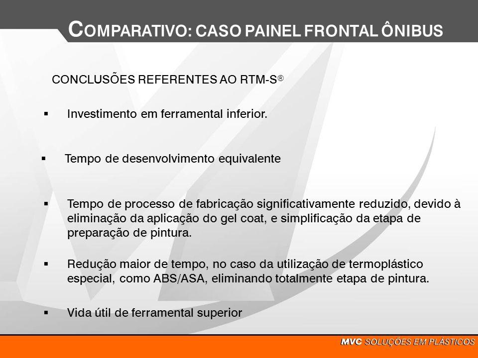 COMPARATIVO: CASO PAINEL FRONTAL ÔNIBUS