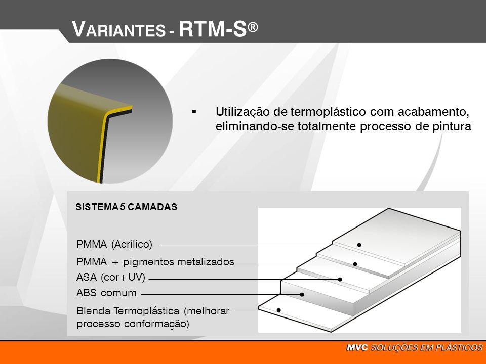 VARIANTES - RTM-Sd Utilização de termoplástico com acabamento, eliminando-se totalmente processo de pintura.