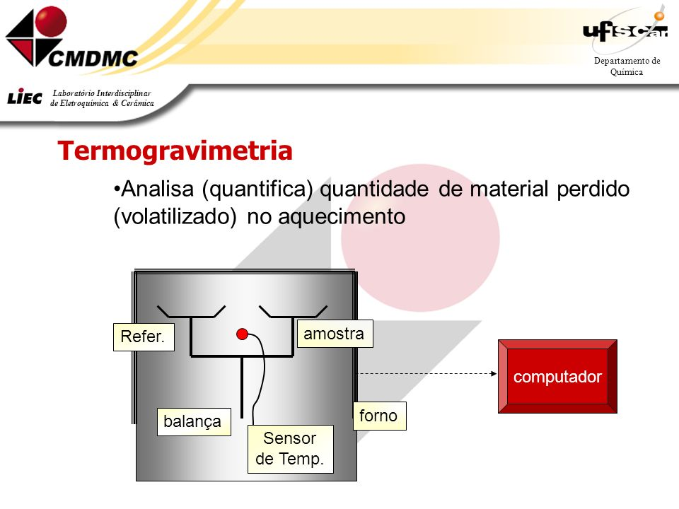 Termogravimetria Analisa (quantifica) quantidade de material perdido (volatilizado) no aquecimento.