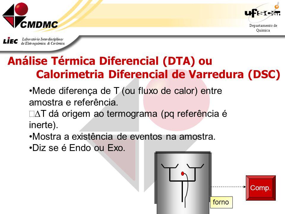 Análise Térmica Diferencial (DTA) ou