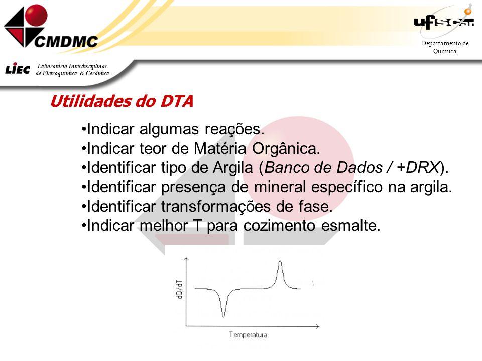 Utilidades do DTA Indicar algumas reações. Indicar teor de Matéria Orgânica. Identificar tipo de Argila (Banco de Dados / +DRX).