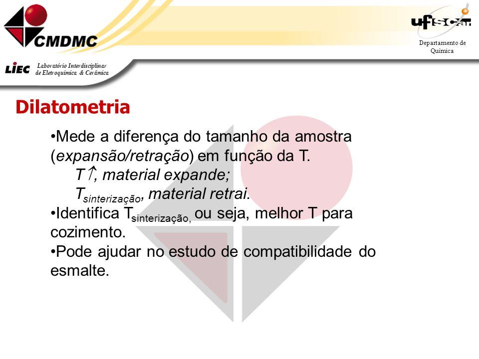 Dilatometria Mede a diferença do tamanho da amostra (expansão/retração) em função da T. T, material expande;