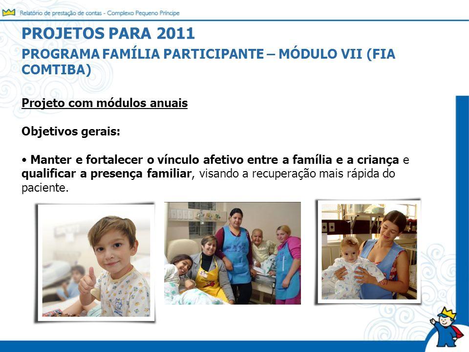 PROJETOS PARA 2011 PROGRAMA FAMÍLIA PARTICIPANTE – MÓDULO VII (FIA COMTIBA) Projeto com módulos anuais.