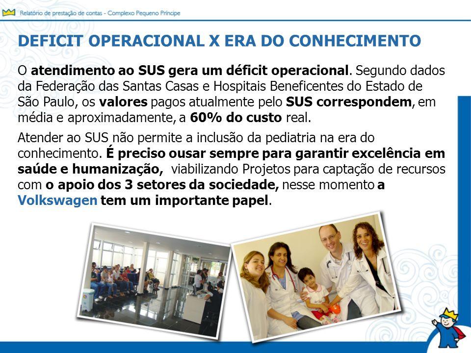 DEFICIT OPERACIONAL X ERA DO CONHECIMENTO