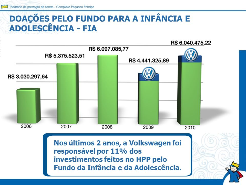 DOAÇÕES PELO FUNDO PARA A INFÂNCIA E ADOLESCÊNCIA - FIA