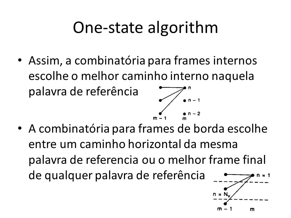 One-state algorithm Assim, a combinatória para frames internos escolhe o melhor caminho interno naquela palavra de referência.