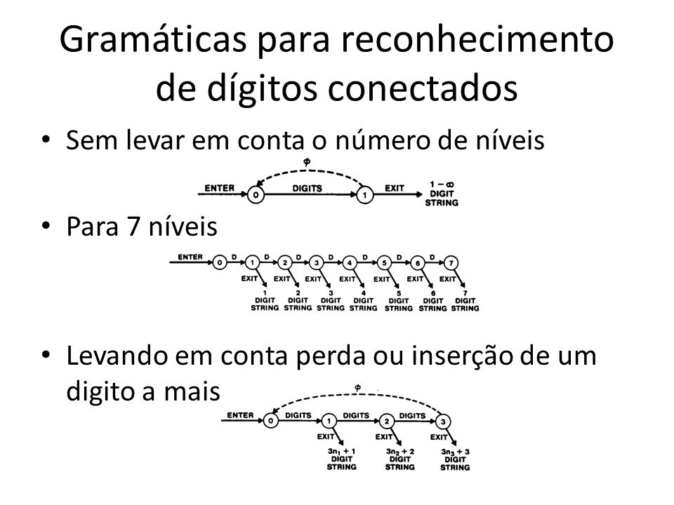 Gramáticas para reconhecimento de dígitos conectados