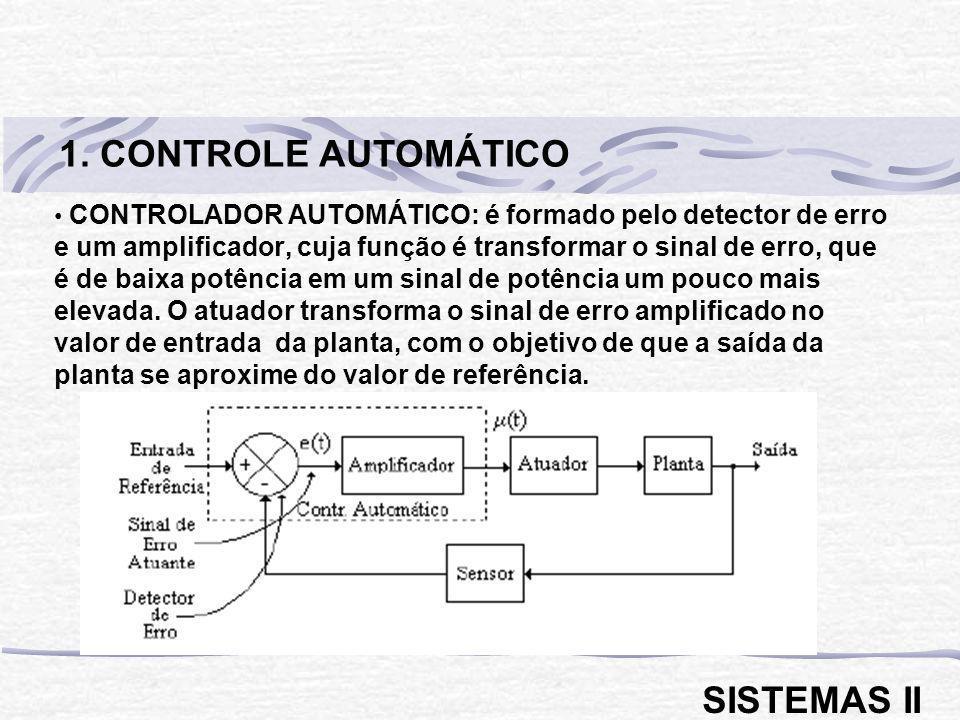 1. CONTROLE AUTOMÁTICO SISTEMAS II
