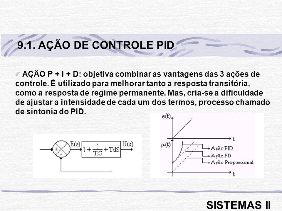 9.1. AÇÃO DE CONTROLE PID SISTEMAS II
