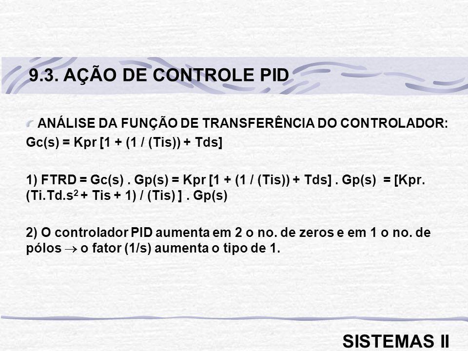 9.3. AÇÃO DE CONTROLE PID SISTEMAS II
