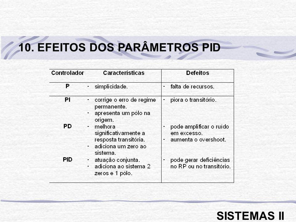 10. EFEITOS DOS PARÂMETROS PID