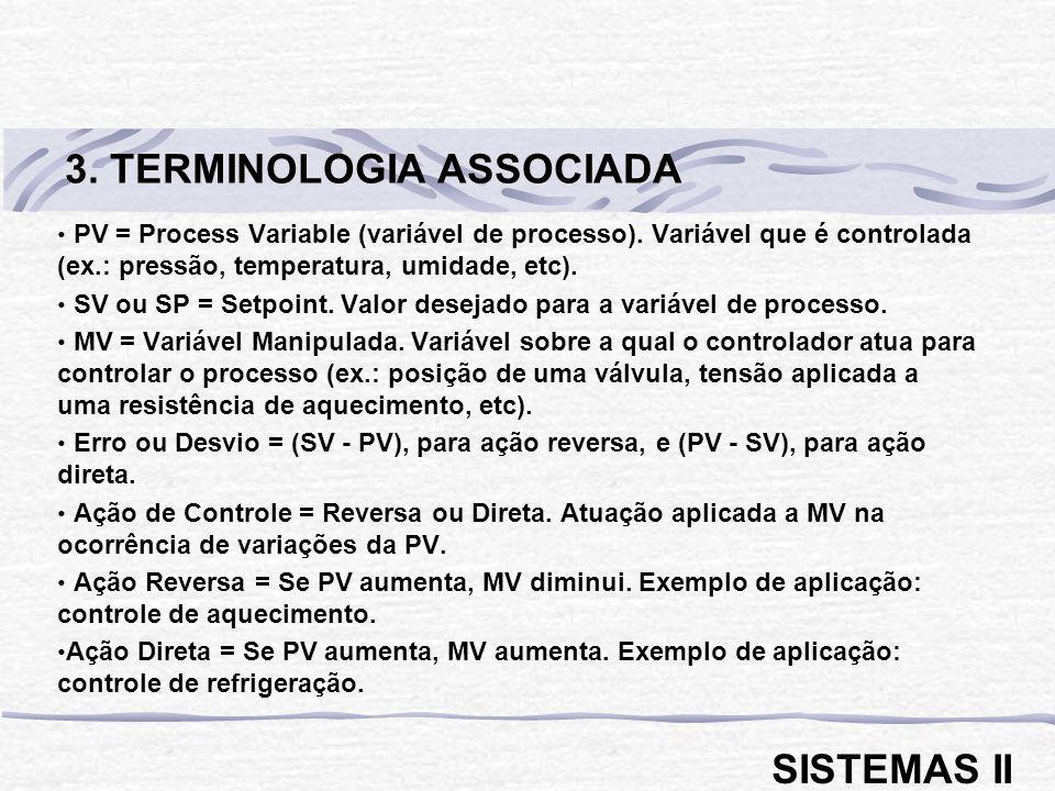 3. TERMINOLOGIA ASSOCIADA
