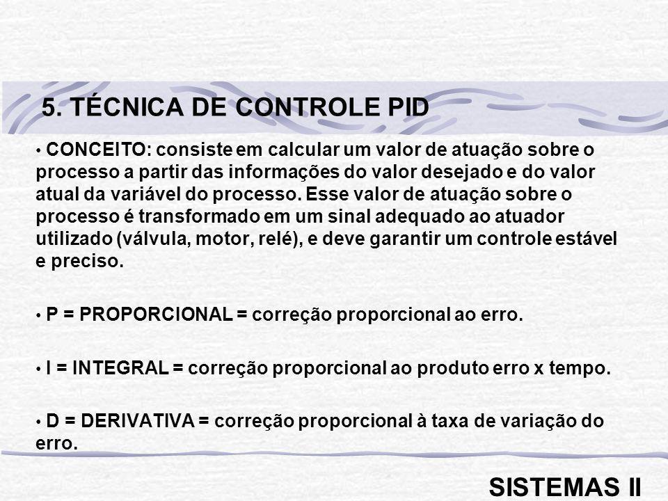 5. TÉCNICA DE CONTROLE PID
