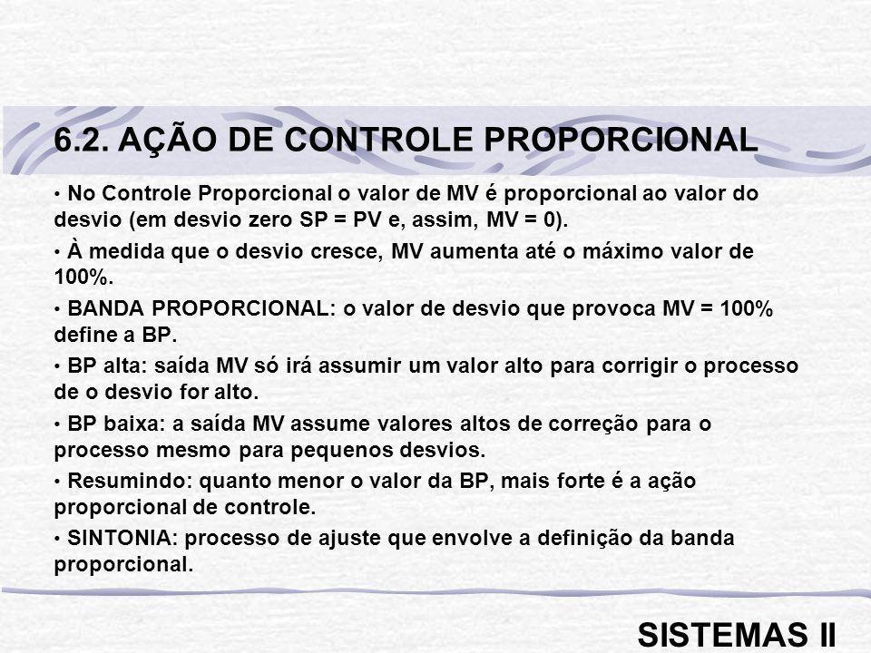 6.2. AÇÃO DE CONTROLE PROPORCIONAL