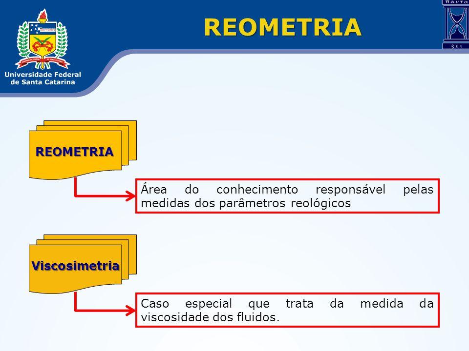 REOMETRIA REOMETRIA. Área do conhecimento responsável pelas medidas dos parâmetros reológicos. Viscosimetria.