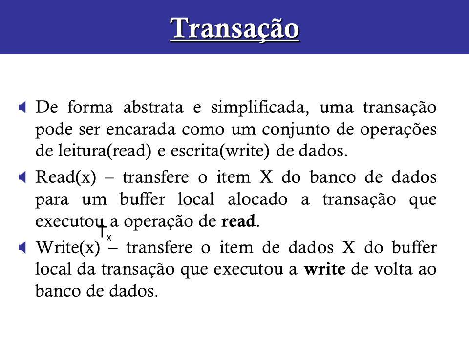 TransaçãoDe forma abstrata e simplificada, uma transação pode ser encarada como um conjunto de operações de leitura(read) e escrita(write) de dados.