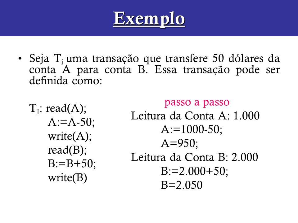 ExemploSeja Ti uma transação que transfere 50 dólares da conta A para conta B. Essa transação pode ser definida como: