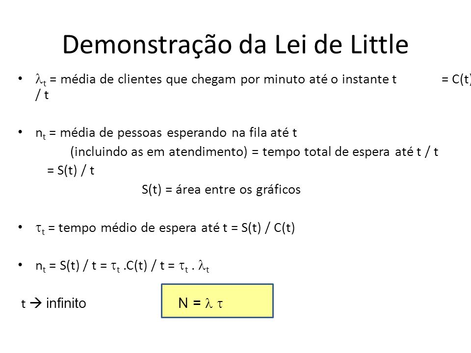 Demonstração da Lei de Little