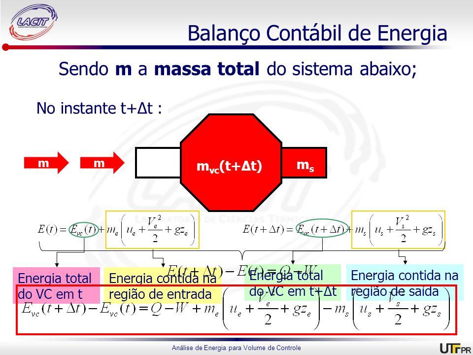 Balanço Contábil de Energia