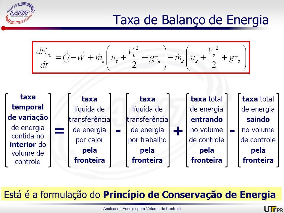 Taxa de Balanço de Energia
