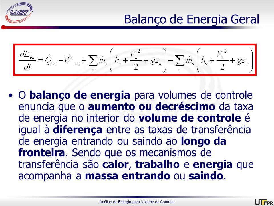 Balanço de Energia Geral