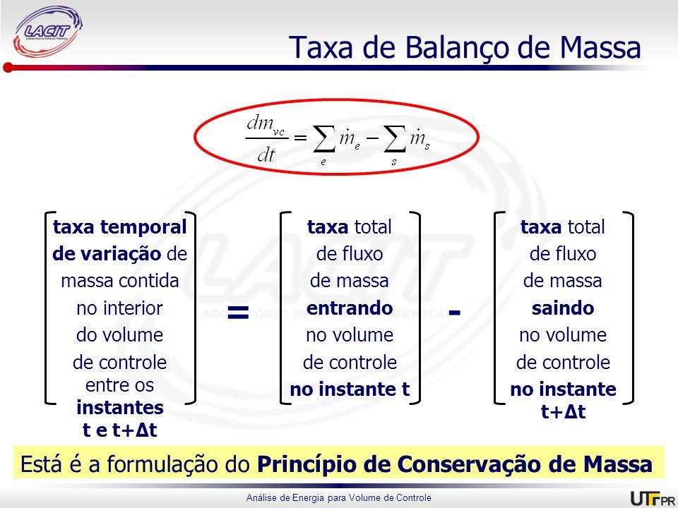 Taxa de Balanço de Massa