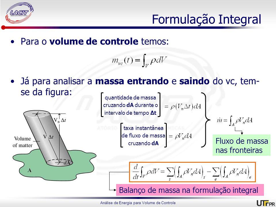 Formulação Integral Para o volume de controle temos: