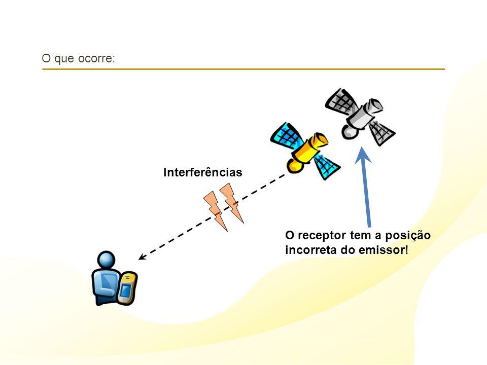 O que ocorre: Interferências O receptor tem a posição
