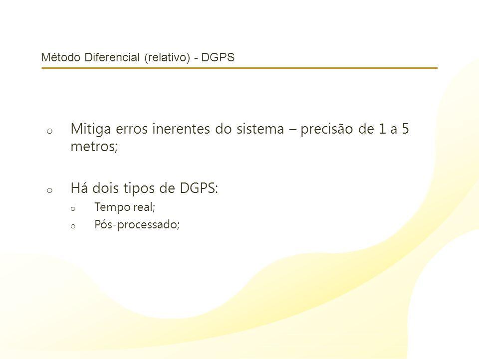 Método Diferencial (relativo) - DGPS