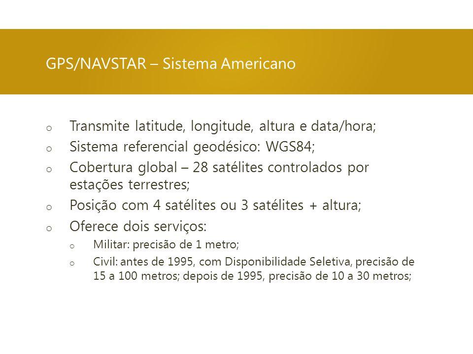 GPS/NAVSTAR – Sistema Americano