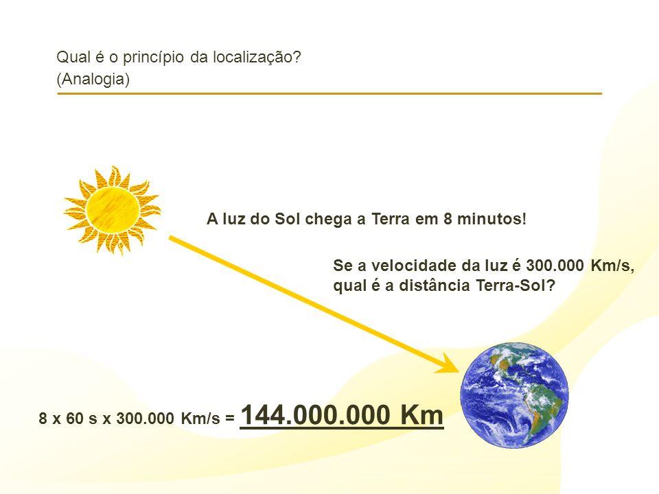 Qual é o princípio da localização (Analogia)
