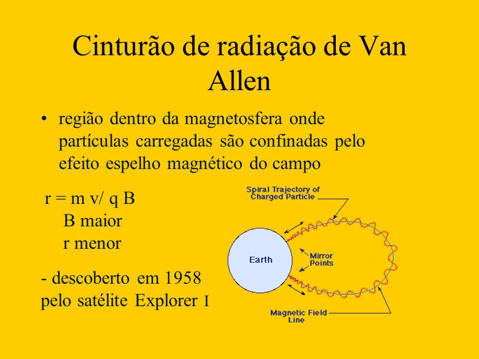 Cinturão de radiação de Van Allen