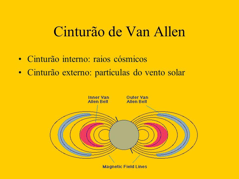 Cinturão de Van Allen Cinturão interno: raios cósmicos