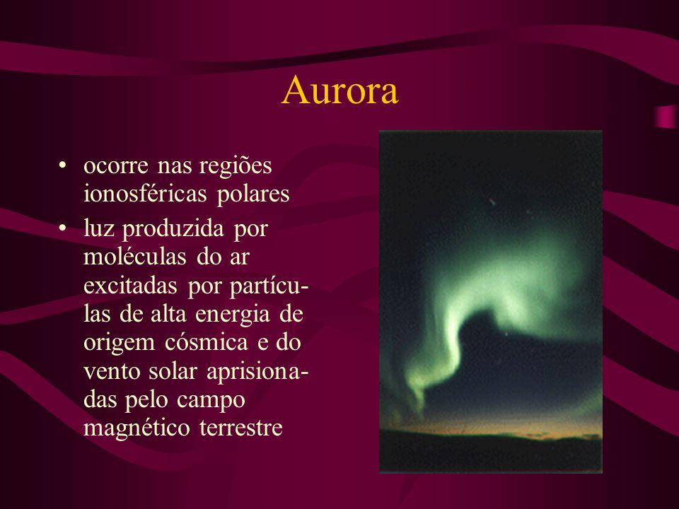 Aurora ocorre nas regiões ionosféricas polares