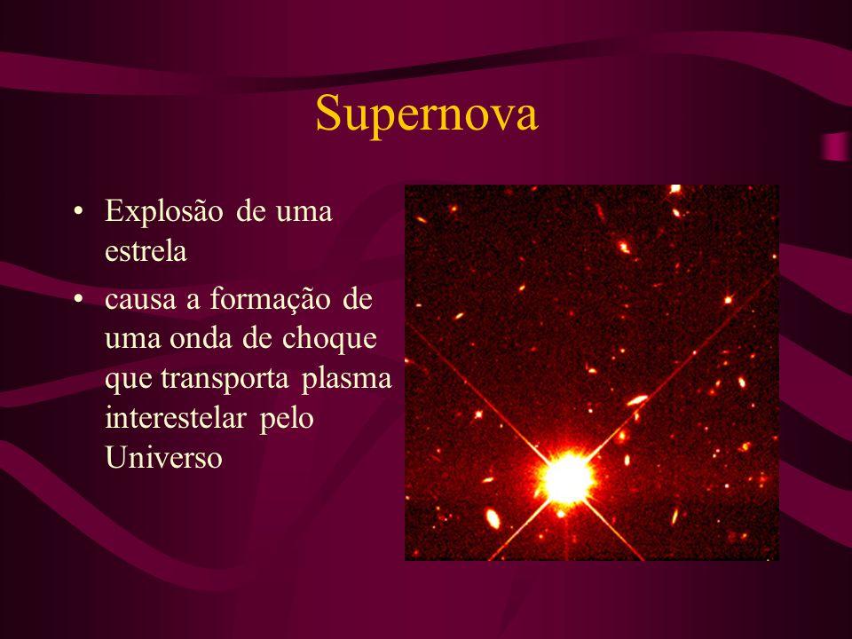 Supernova Explosão de uma estrela