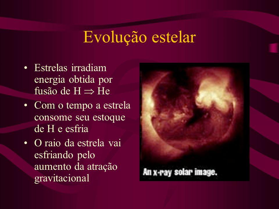 Evolução estelar Estrelas irradiam energia obtida por fusão de H  He