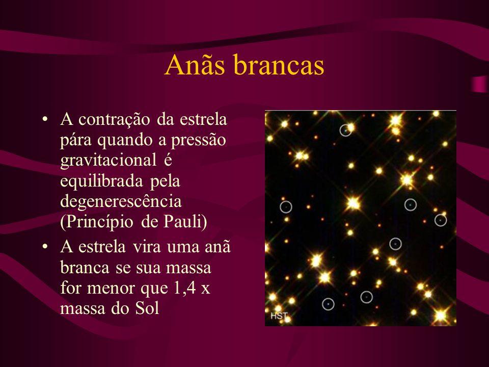 Anãs brancas A contração da estrela pára quando a pressão gravitacional é equilibrada pela degenerescência (Princípio de Pauli)