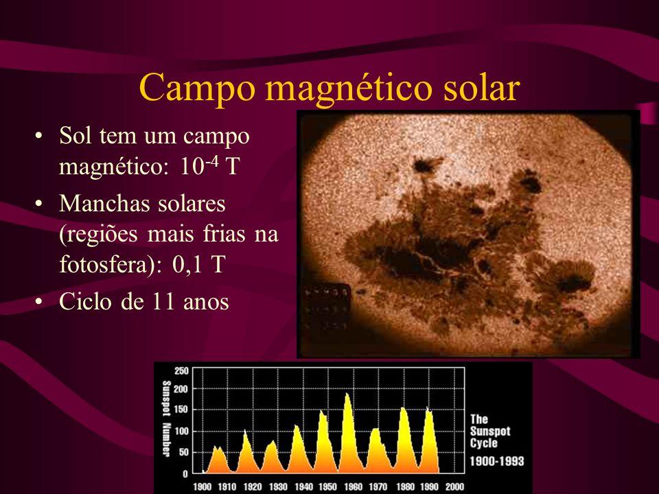Campo magnético solar Sol tem um campo magnético: 10-4 T