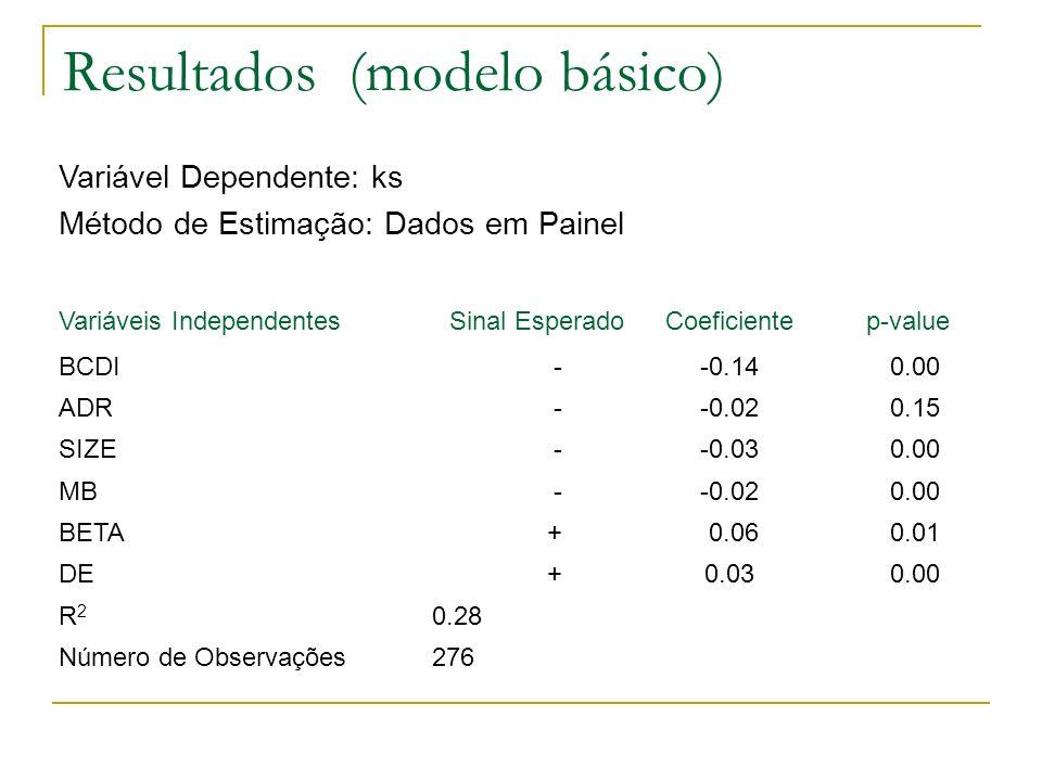 Resultados (modelo básico)