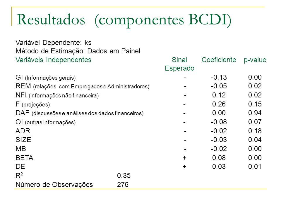 Resultados (componentes BCDI)