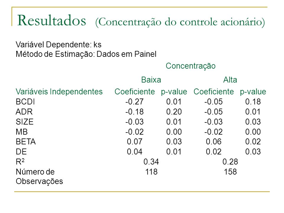 Resultados (Concentração do controle acionário)
